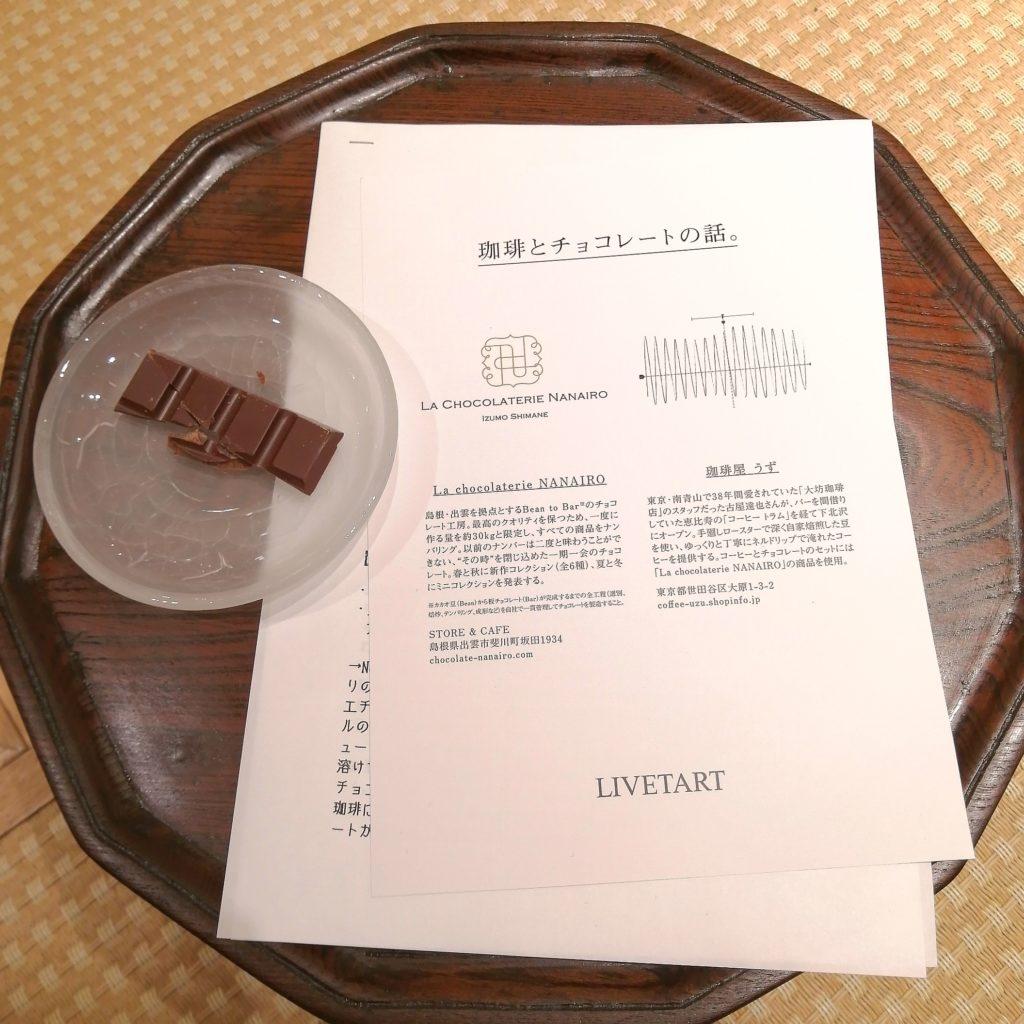 珈琲屋うず・La chocolaterie NANAIROのイベント「珈琲とチョコレートの話。」用意物