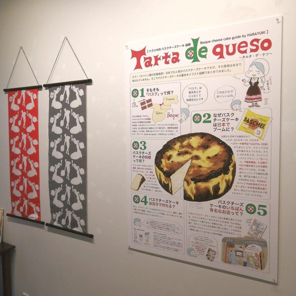 高円寺コーヒースタンド「CLOUDS ART+COFFEE」バスクチーズケーキ図解