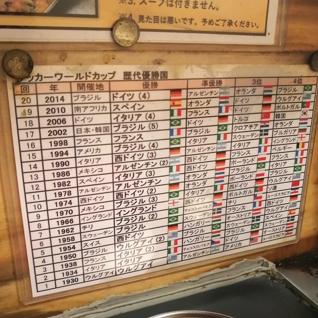 高円寺ラーメン「じもん」ワールドカップ歴代の優勝国
